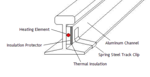 for extreme environmental conditions, thermal-flex systems manufactures a  wide range of high wattage rail heating elements